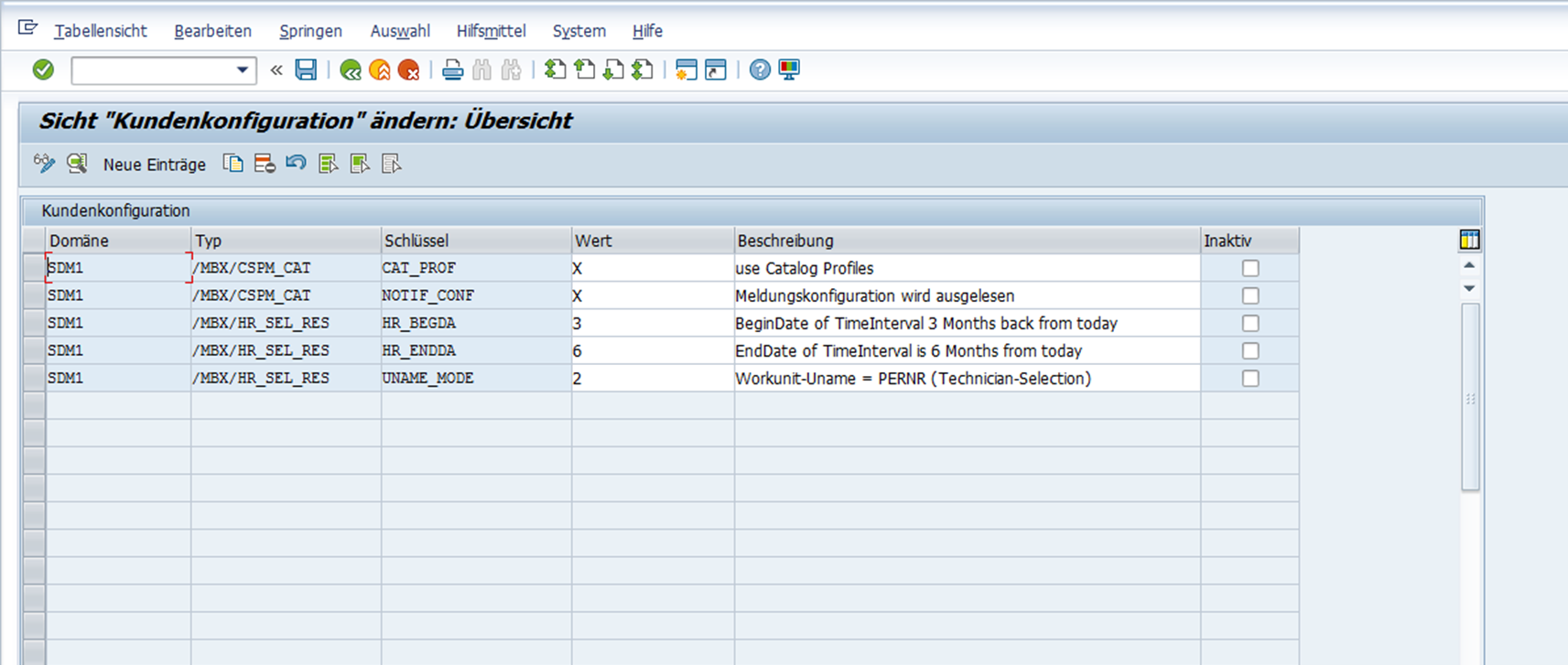 Extensibility of the certified SAP interface